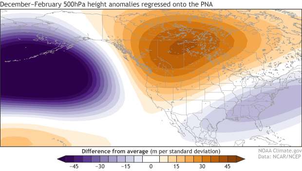 Pressure anomalies associated with the positive PNA