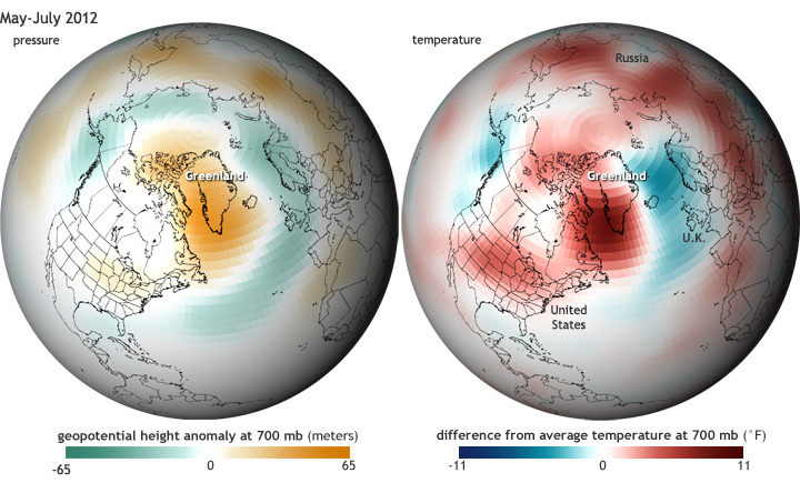 Pair of global maps showing atmospheric pressure and temperature measurements in Northern Hemisphere, summer 2012