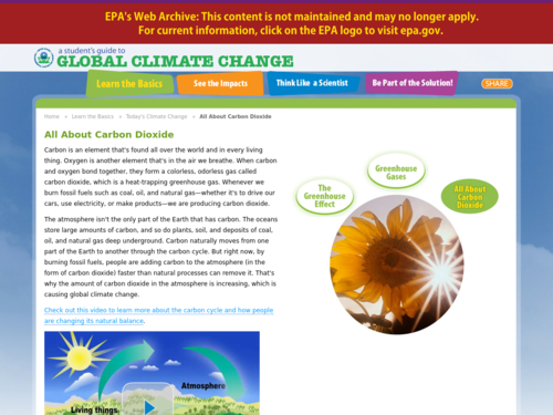 Carbon Cycle Animation NOAA