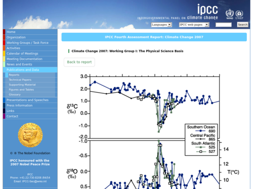 Decrease in Carbon Isotope Ratios | NOAA Climate gov