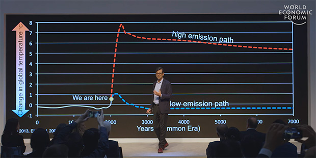 Wing discussing greenhouse gas emissions